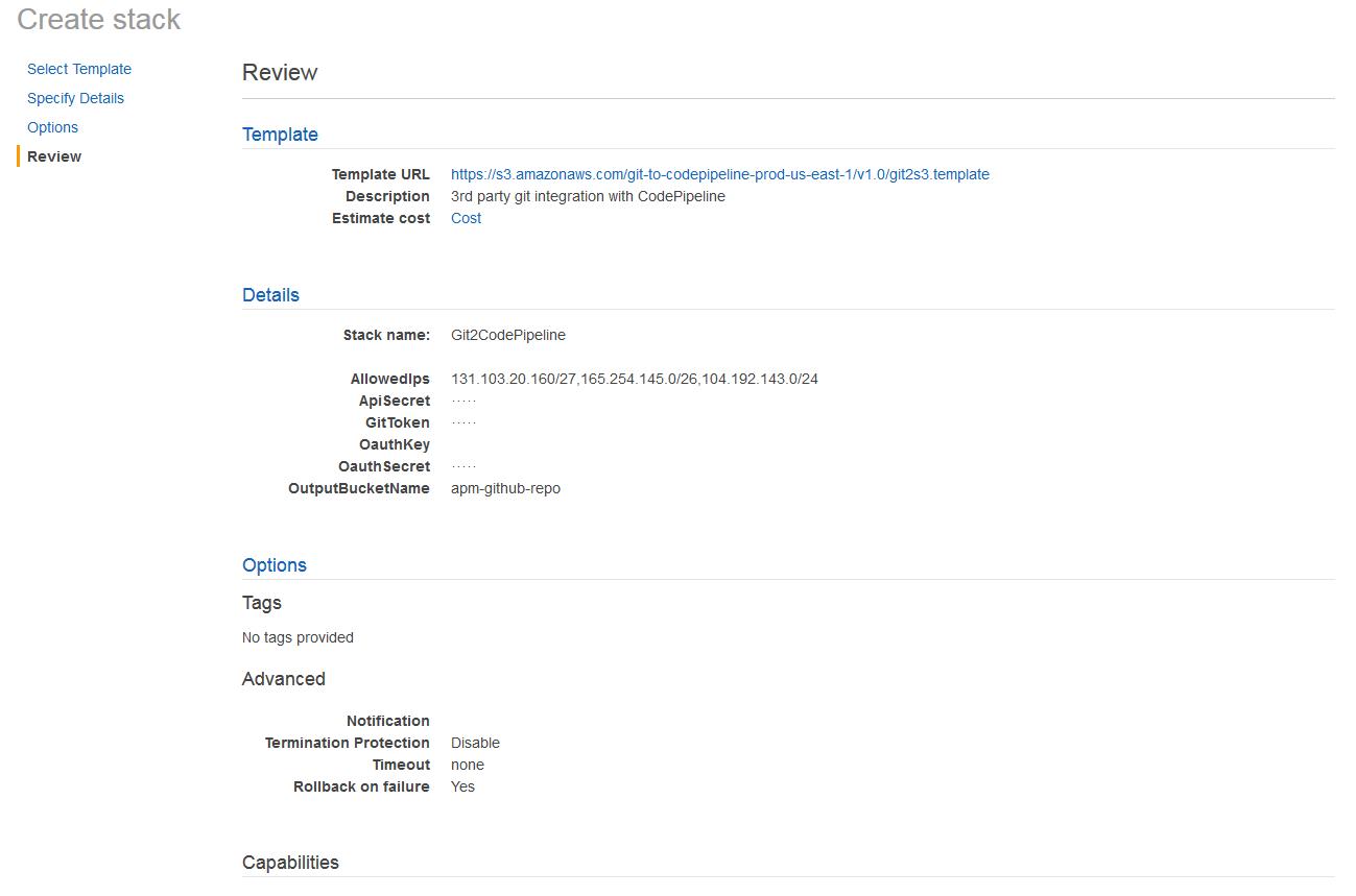 Integrating AWS and GitHub - adrian milne